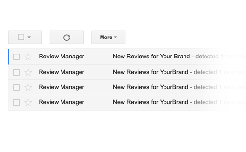 online review management notifications